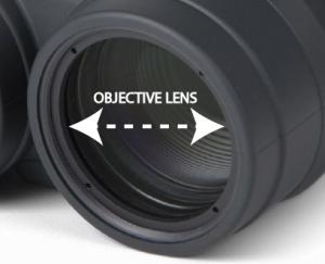 objective lens birding camera