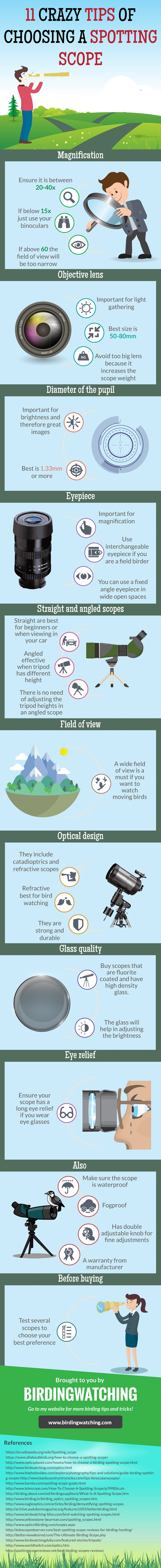 spotting_scope_infographic