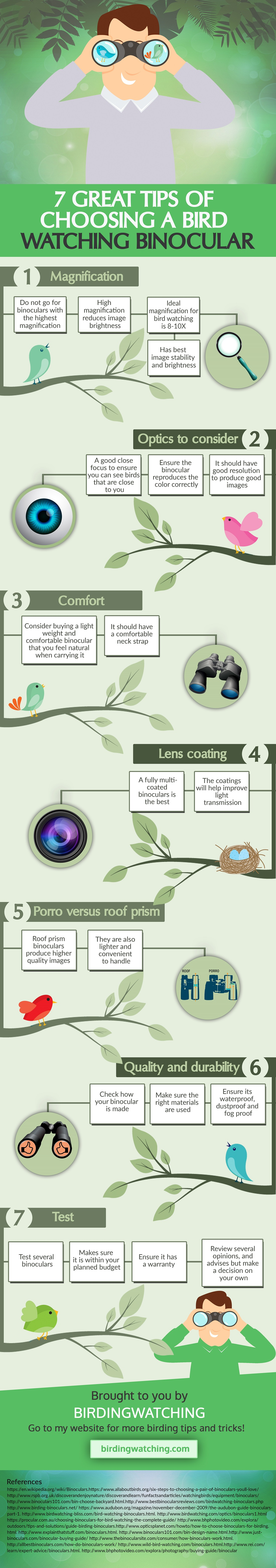 Bird Watching Binoculars - Infographic